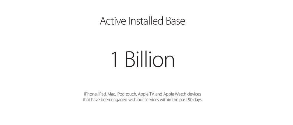 Apple's 1-billion active devices figure in perspective
