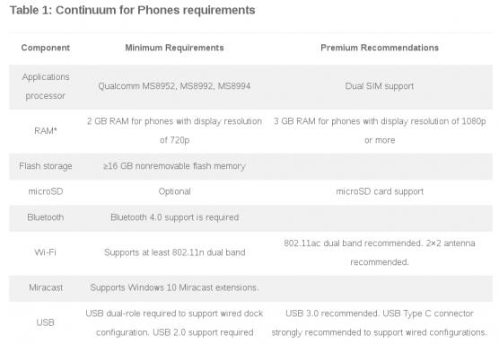 continuum-for-phones-2