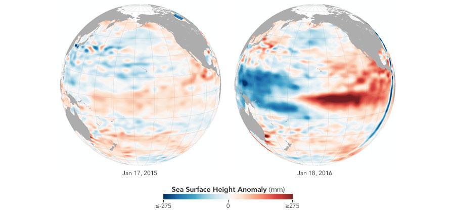 NASA: we're probably at peak El Niño