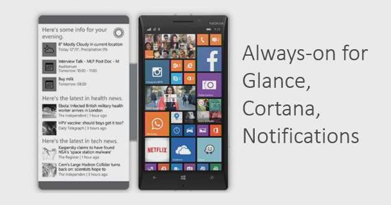 Lumia phones might get Flip Covers with a second display