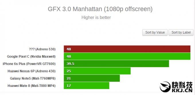 Snapdragon-820-CPU-GPU-benchmark_2