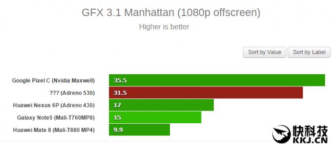 Snapdragon-820-CPU-GPU-benchmark_3