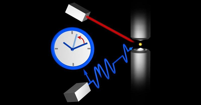 Scientists create hyper-accurate single-ion ytterbium clock