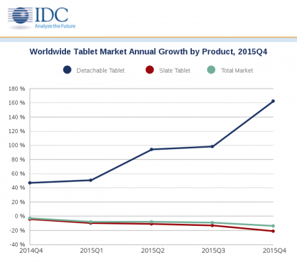 idc-tablets