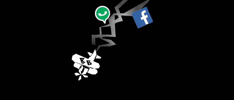 Facebook, WhatsApp pull support for BlackBerry