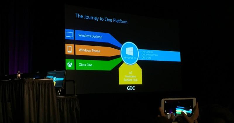 Windows 10 universal apps coming to Xbox One in Summer