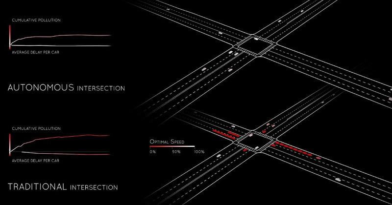 MIT researchers envision a future without traffic lights