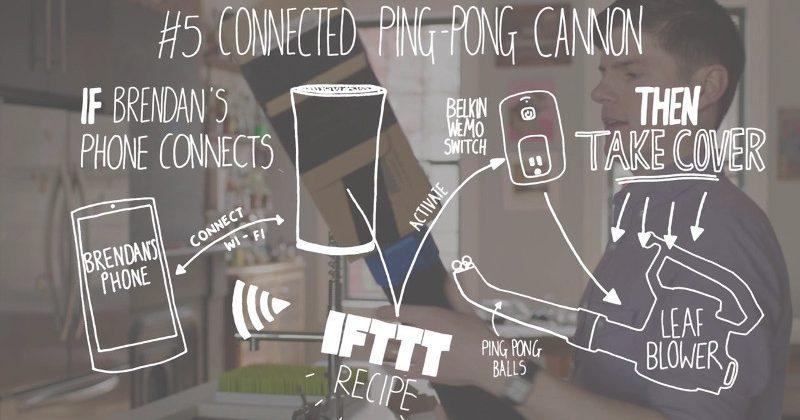 Google's OnHub router now supports IFTTT