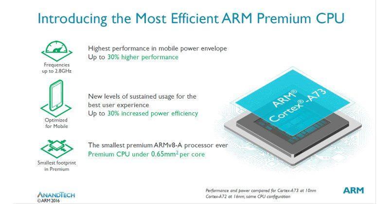 ARM Cortex-A73 CPU, Mali-G71 GPU have VR and AR in their sights