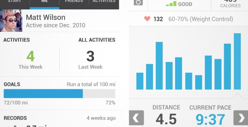 Runkeeper accused of tracking, distributing user data beyond limits