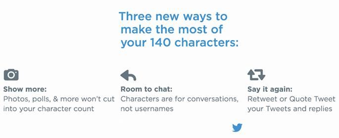 Twitter makes big changes to 140 character limit - SlashGear