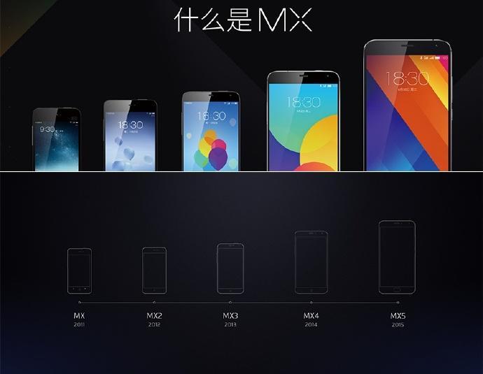 mx6-family
