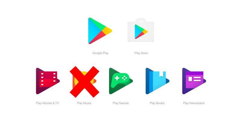 Google Play family library lets you share with up to 6 people