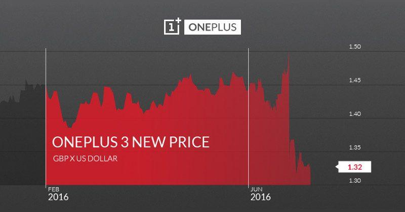 OnePlus 3 UK price hike starts July 11, OTA put on hold