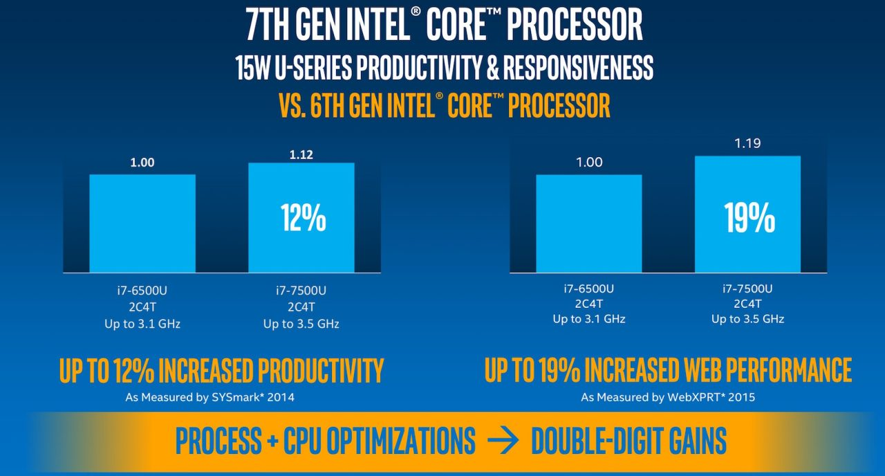 7th Gen Intel Core_Briefing_final 12