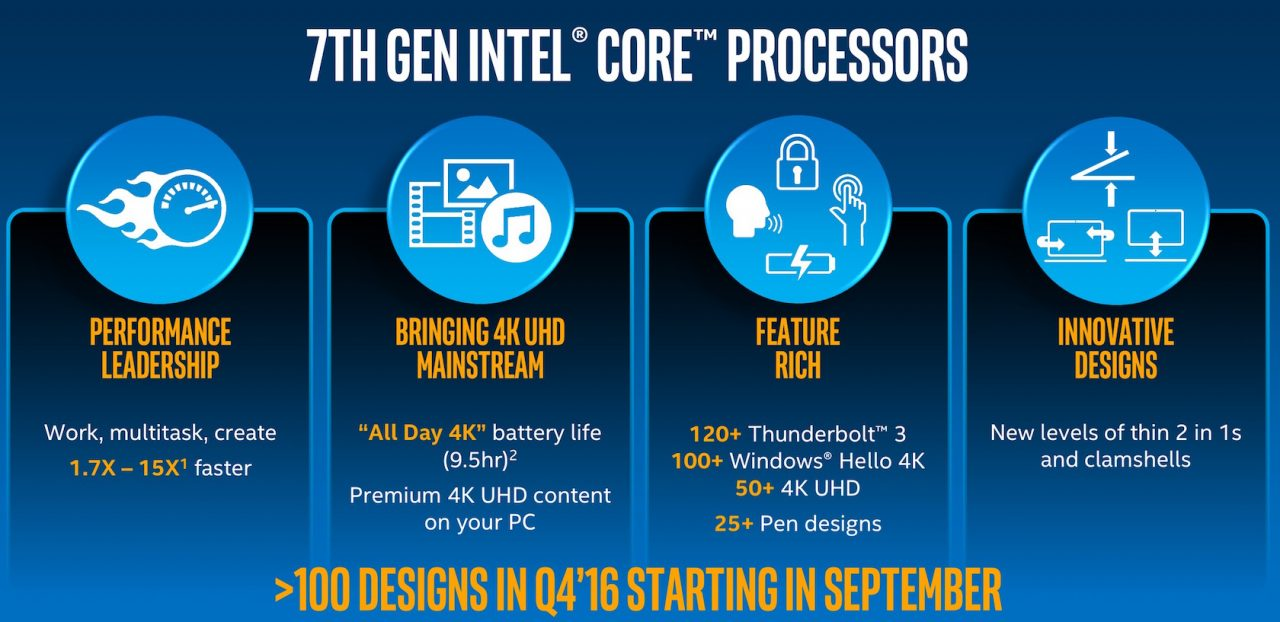 7th Gen Intel Core_Briefing_final 19