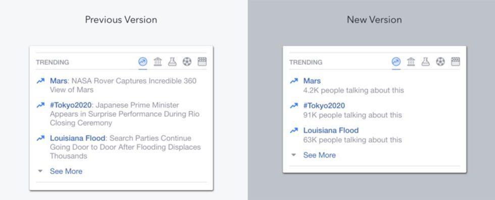 Facebook taps algorithm to improve Trending Topics feature