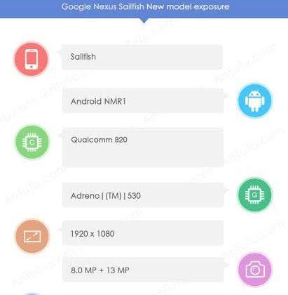 "HTC Google Nexus ""Sailfish"" smartphone lands on AnTuTu"