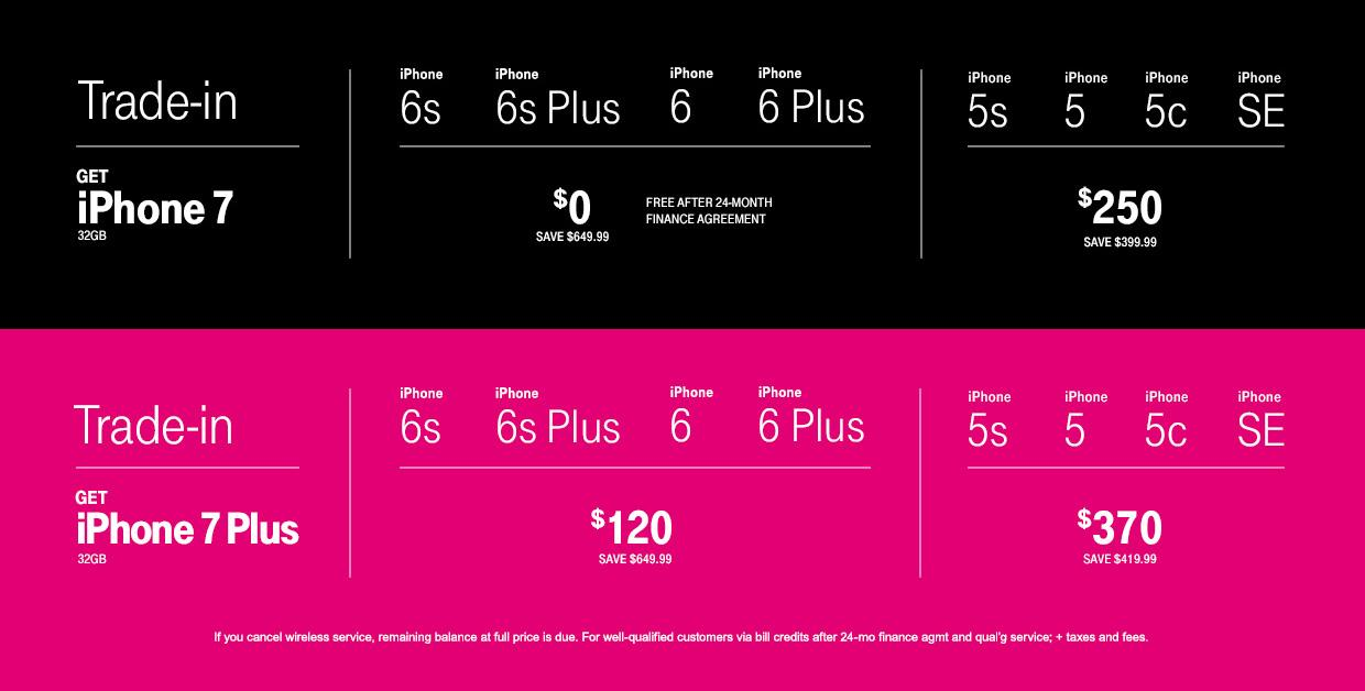 iphone-7-trade-in-t-mobile