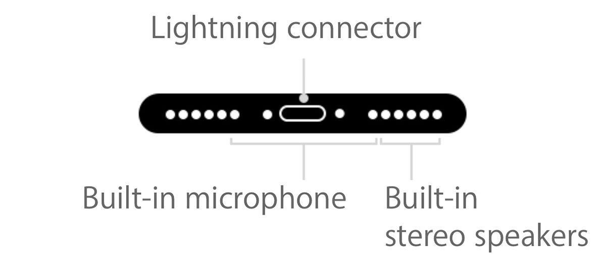 iPhone 7 Plus teardown: fake speaker, bigger Taptic Engine, longer battery