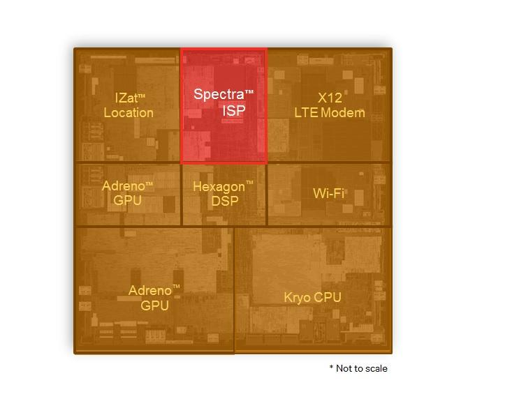 qualcomm-snapdragon-clearsight-3