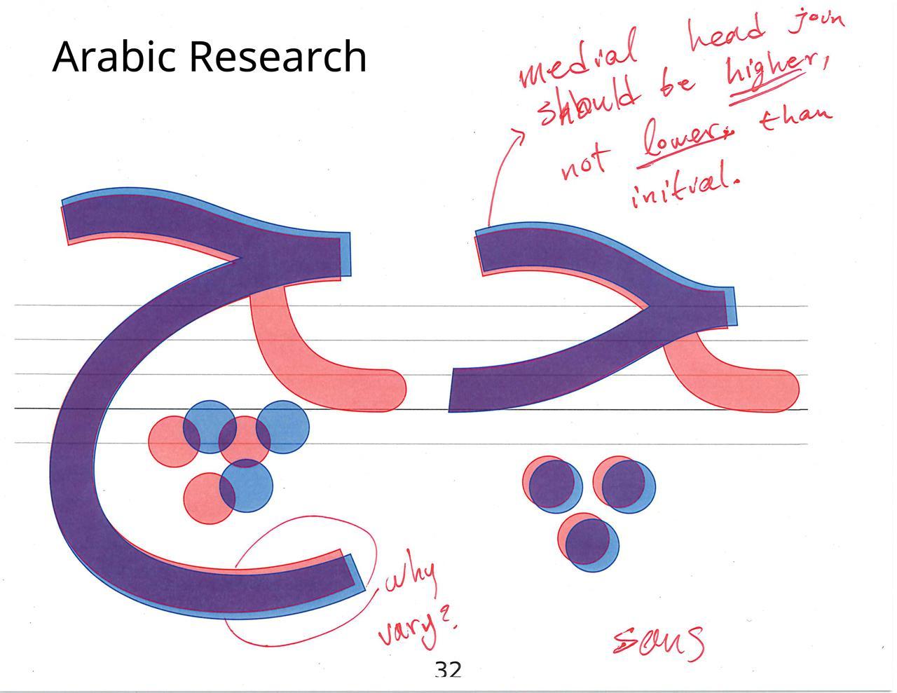 arabicresearch