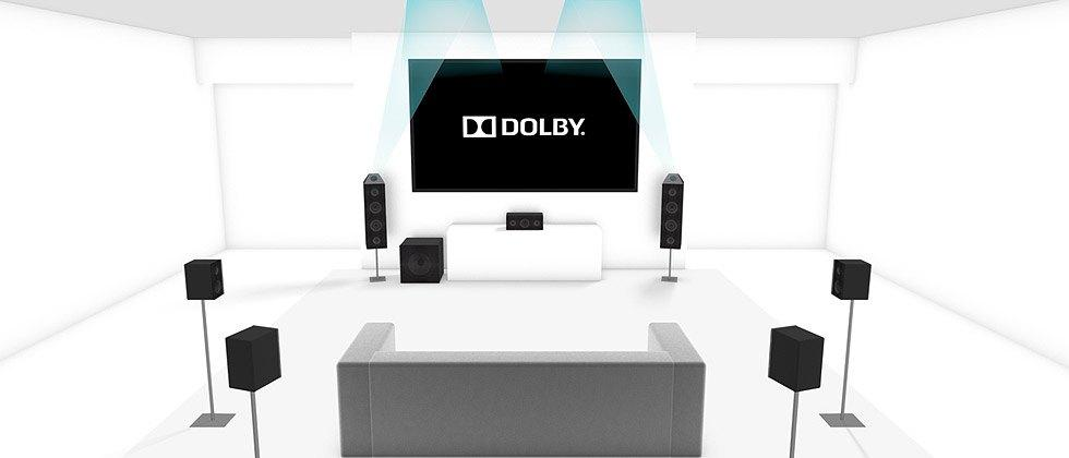 Dolby Atmos Sound coming to Xbox One: why it matters to you