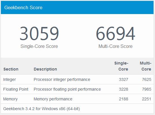 Lenovo YOGA 710 15″ Convertible Windows 10 Laptop Review - SlashGear