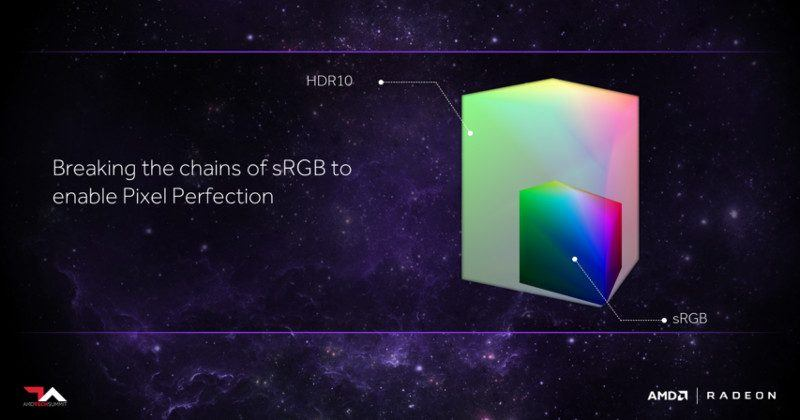 AMD Radeon FreeSync 2 brings HDR to PC gaming without the
