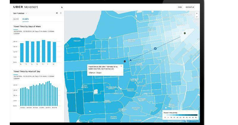 Uber Movement gives cities a peek into company's trip data