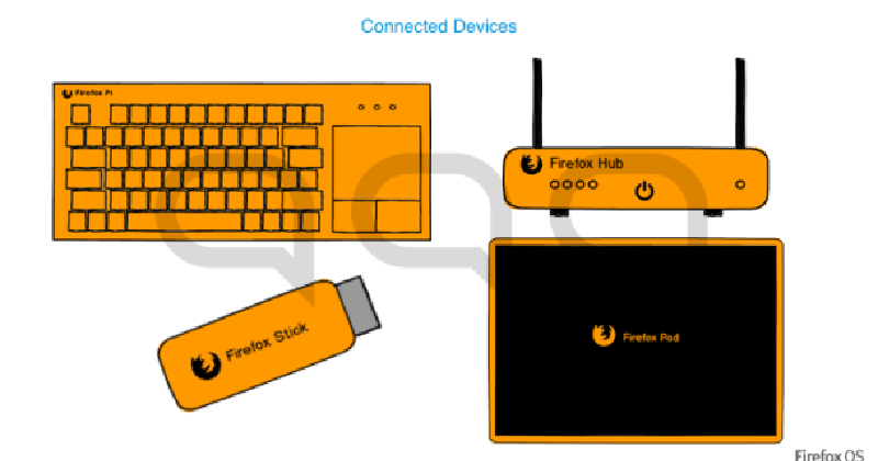 Mozilla axes its Firefox-powered connected devices dreams