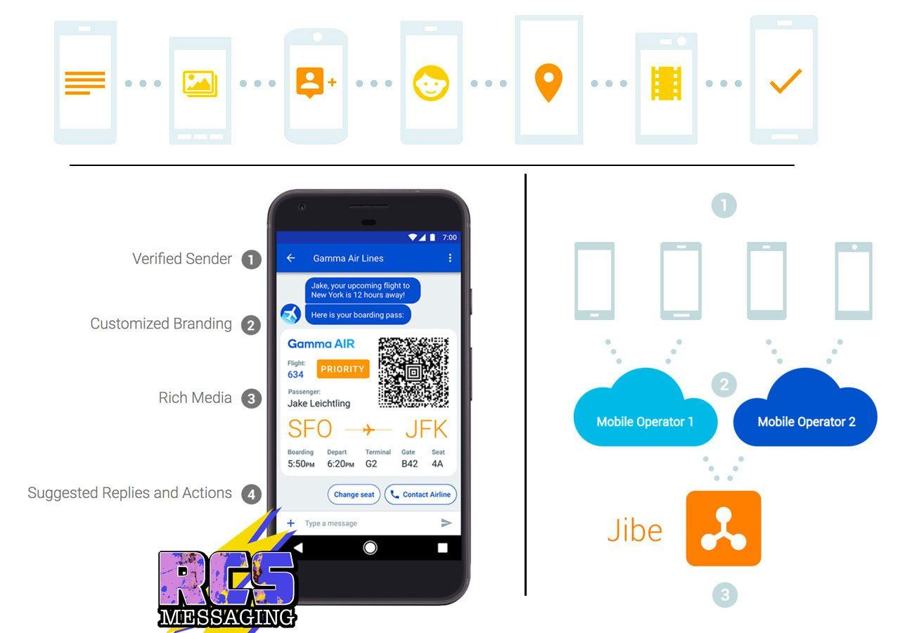 Google's List of carriers that support RCS messaging expands - SlashGear