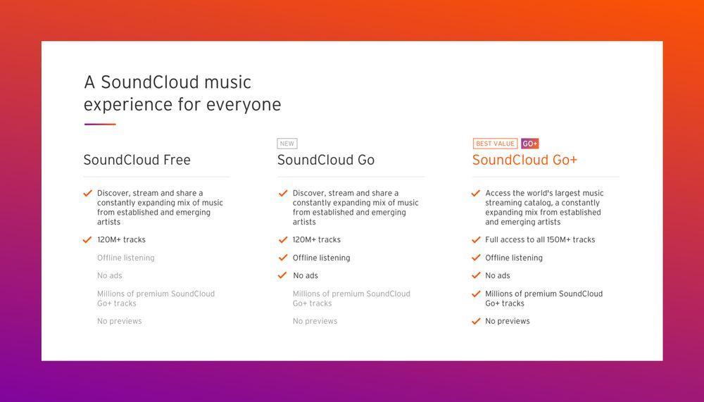 SoundCloud Go becomes SoundCloud Go+, gets a mid-tier plan