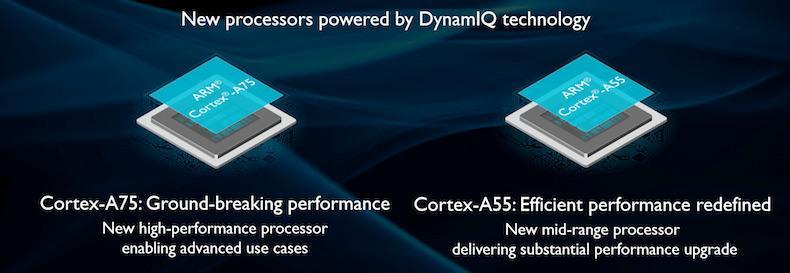 ARM Cortex-A75, Cortex-A55 preparing phones for AI invasion - SlashGear