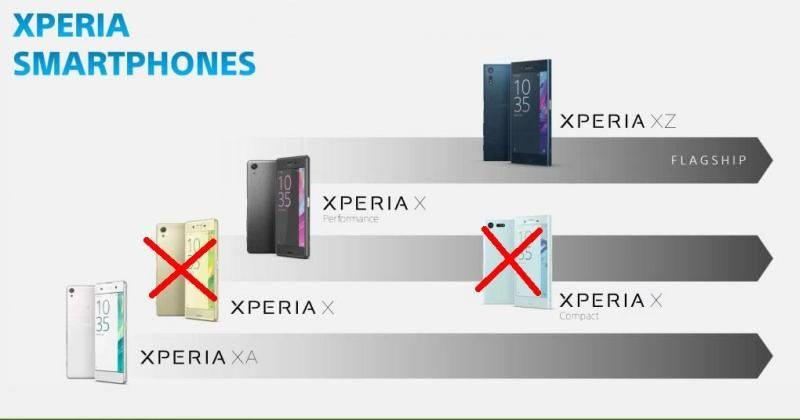 """Sony axes """"premium standard"""" line, including Xperia X,  X Compact"""