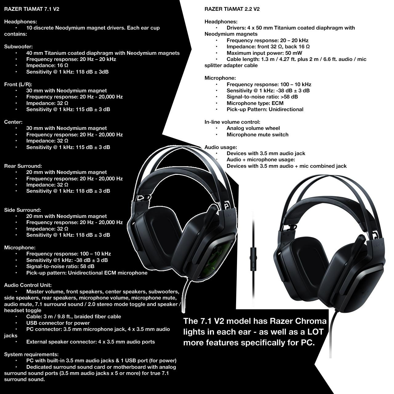 Razer Tiamat headsets V2 include directional audio and