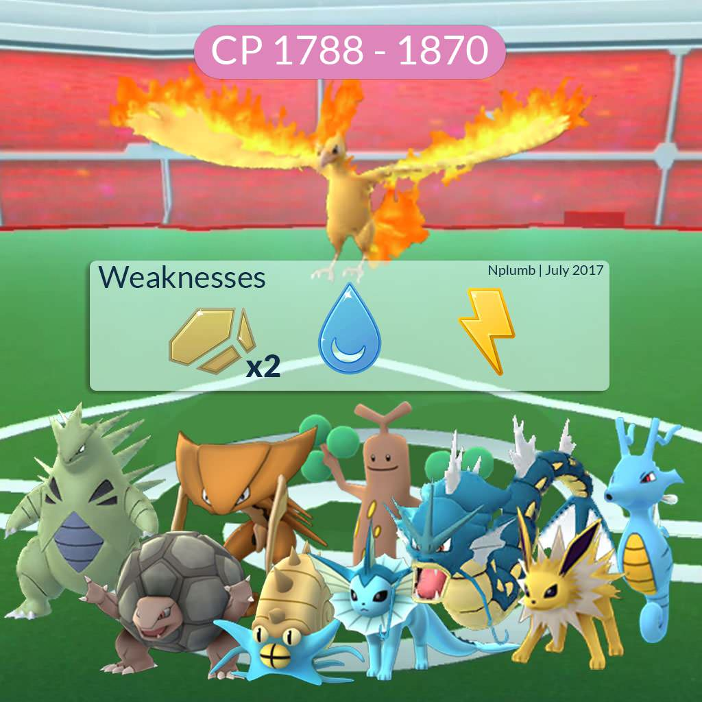 Pokemon Gos 5 Best Pokemon For Legendary Raid Battles Slashgear