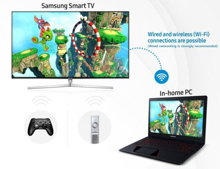 Steam Link app now available for Samsung Smart TVs - SlashGear