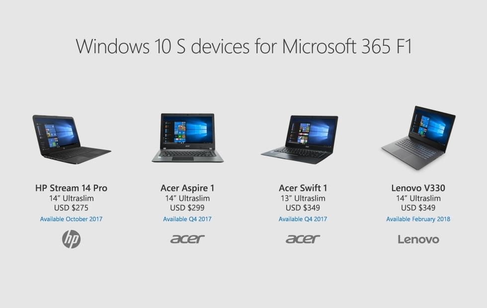 """New Windows 10 S laptops are designed for """"Firstline Workers"""""""