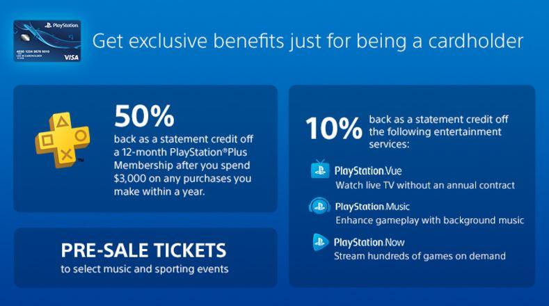 Sony's PlayStation credit card offers tempting rewards for