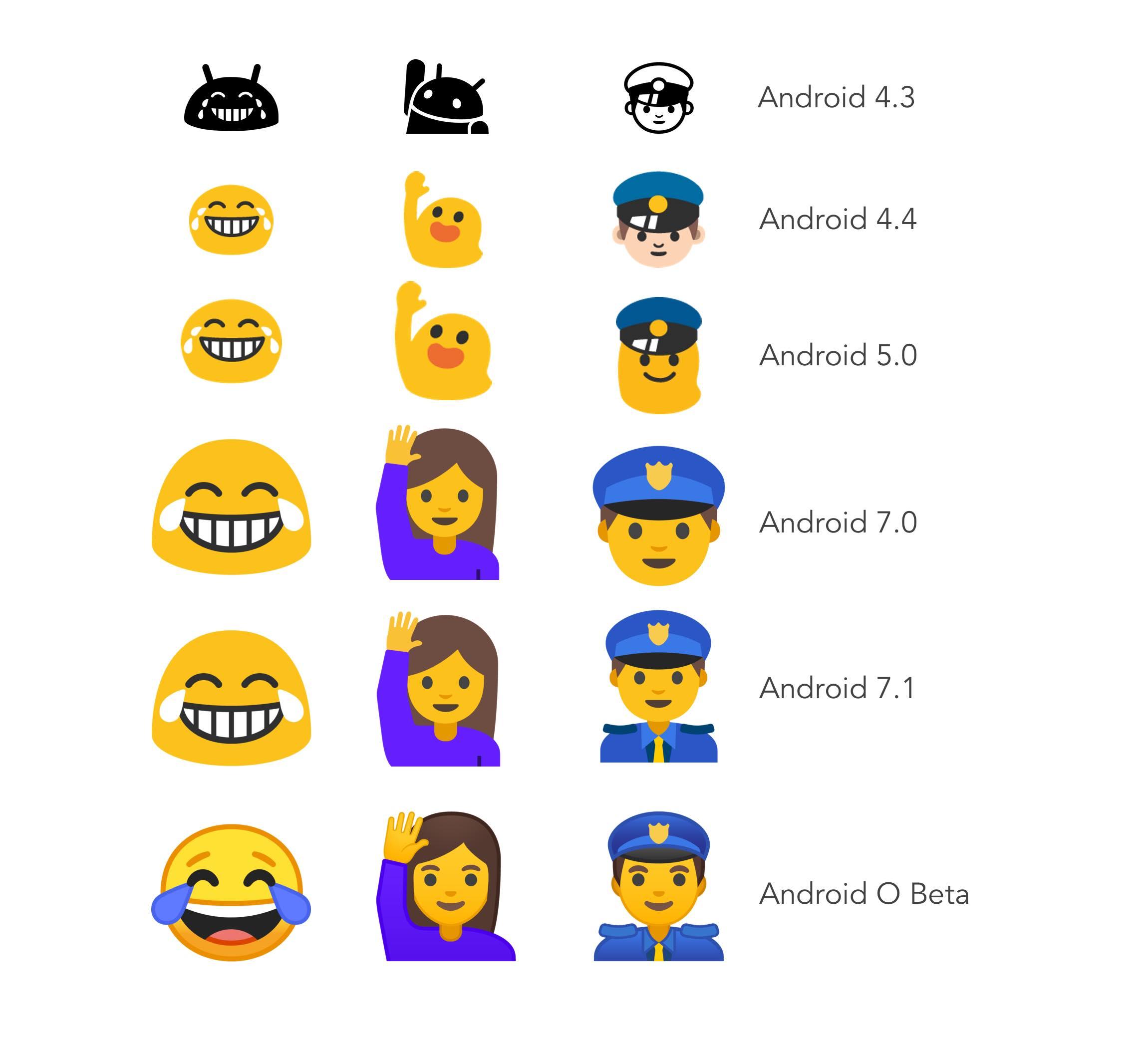 Google blob emojis download brings back cuteness - SlashGear