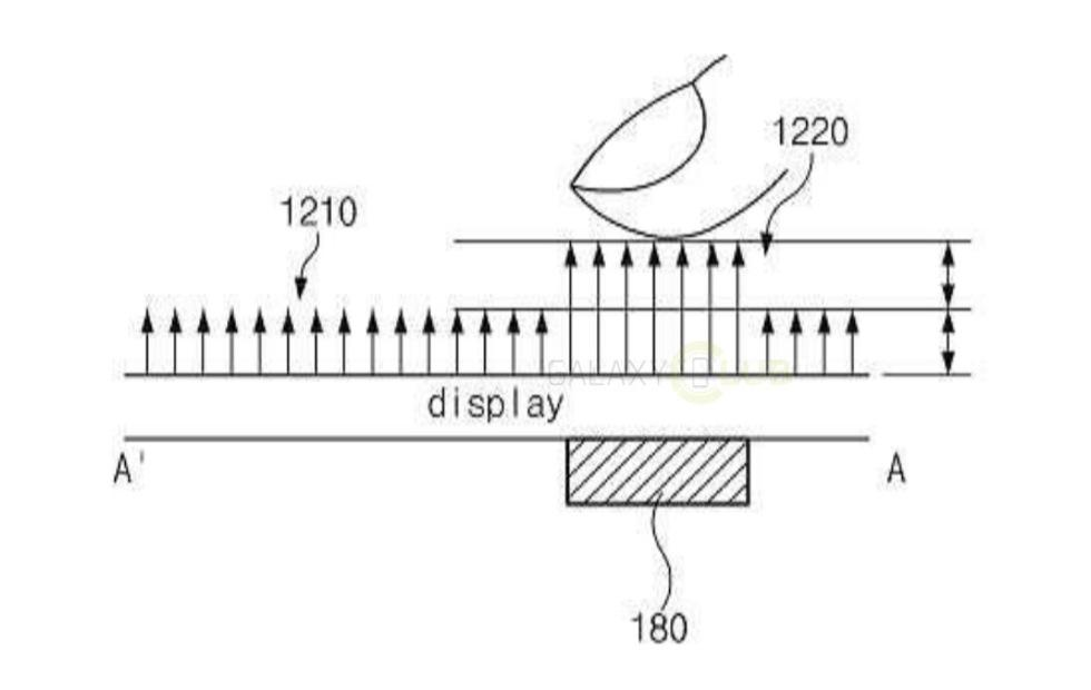 Samsung patents pressure sensitive in-display fingerprint sensor