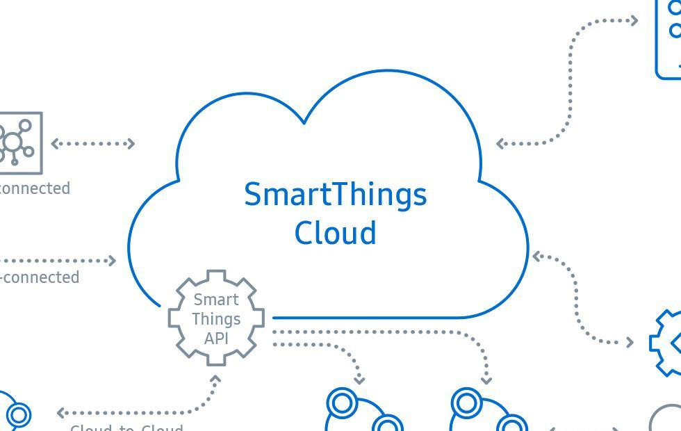 SmartThings Cloud : This is Samsung's big IoT cleanup