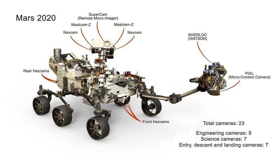 NASA's 2020 Mars rover supercharge with 23 eyes
