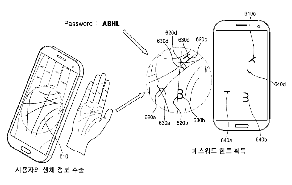 Samsung patent uses palm recognition for passsword hints