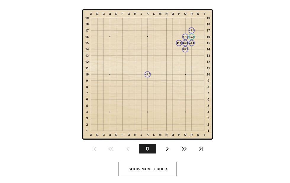 AlphaGo Teach returns the favor, teaches humans how to play