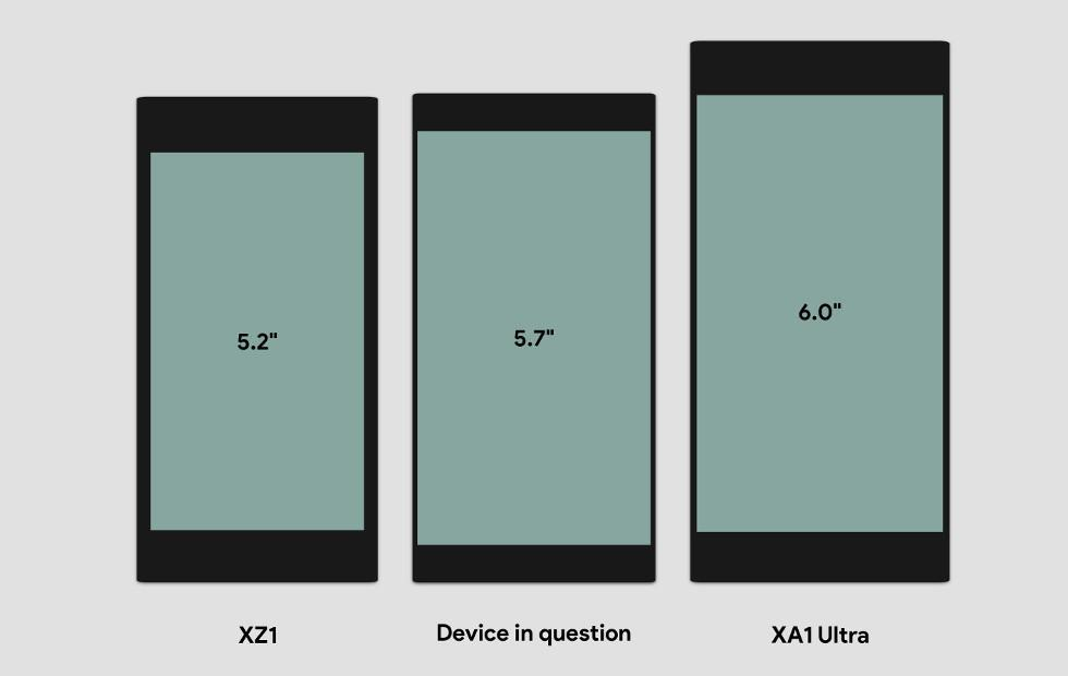 Xperia XZ2 could still save Sony's 2018 lineup