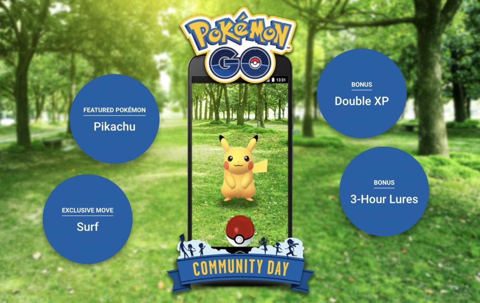 Pokemon GO Community Day Jan 2018: Special Surf Pikachu