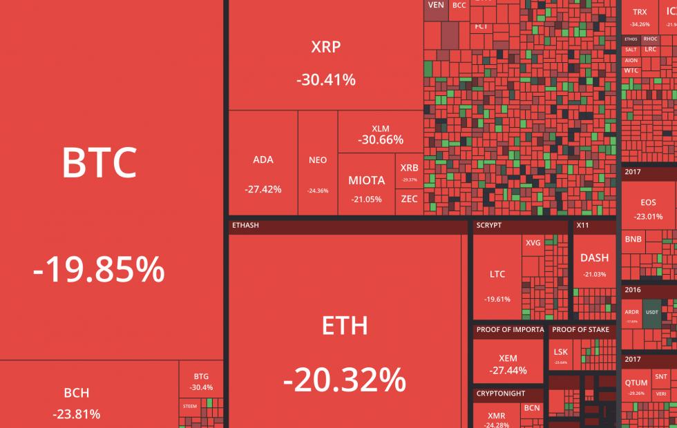 Bitcoin Price Crash Oh God Is It Over Btc Usd Slashgear