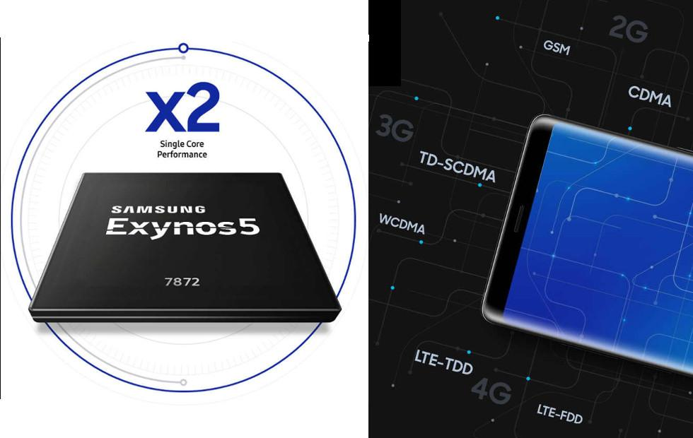Samsung Exynos 5 7872 to power 2018 mid-range phones